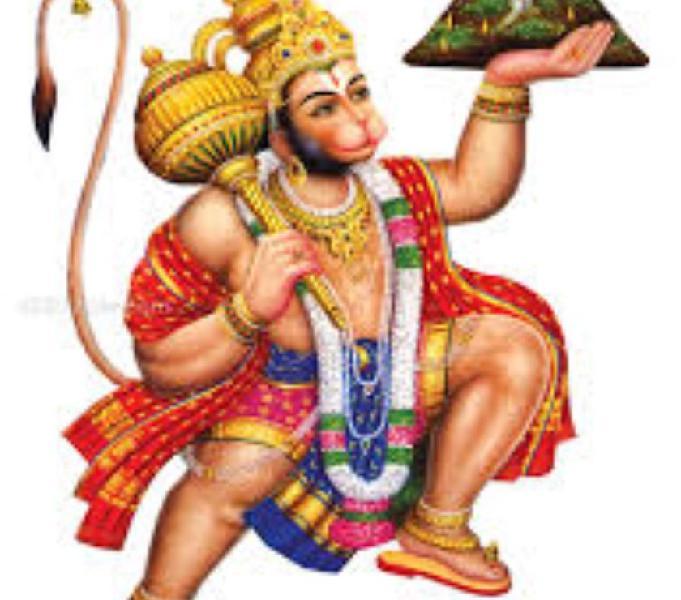Good Astrologer in Bangalore | Top Astrologer in Bangalore 0