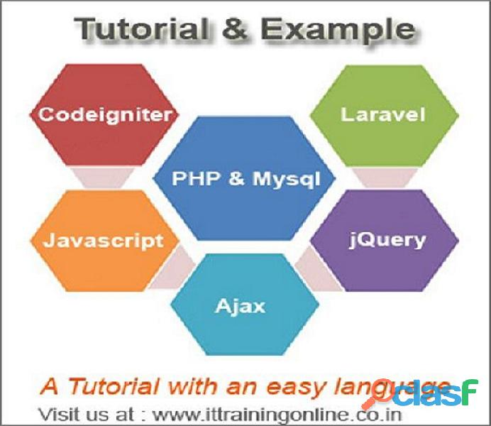 If you are looking to learning codeigniter