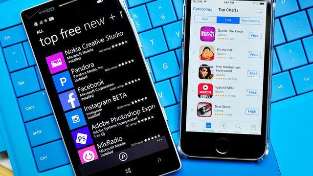 Android app development company in noida techpapa
