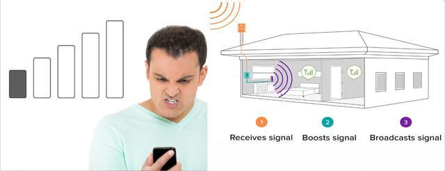 Mobile signal booster free demo 81 6932 6188 jio 2g 3g 4g