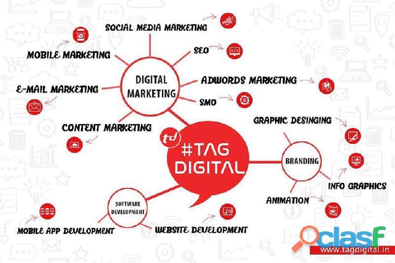 Digital marketing, seo, smm, company in hyderabad – tagdigital