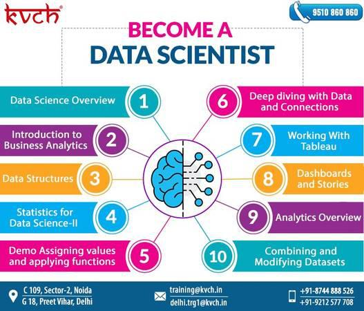 6 Months Training in Data Science & Machine Learning using