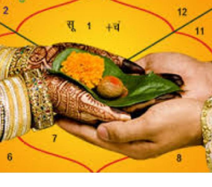 LOVE AND MARRIAGE PROBLEM SOLUTION +91-9466361392