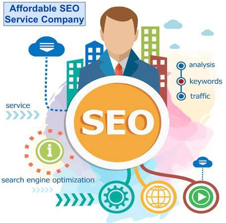 The most affordable seo service company - creative services