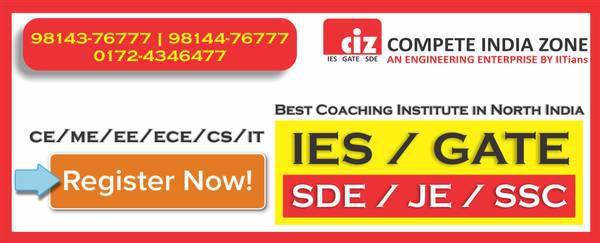 Gate coaching institute in chandigarh - creative services