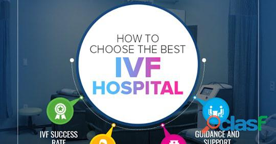 Best gynecologist in bangalore – cambridgehospital