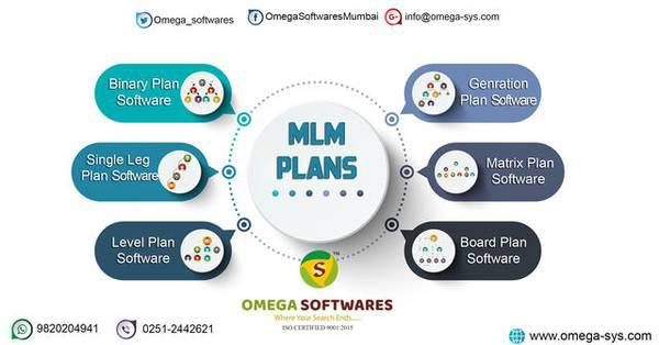 Best mlm software company provider in mumbai at low cost -