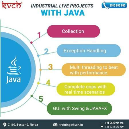 6 months java project based training | with job assistance -