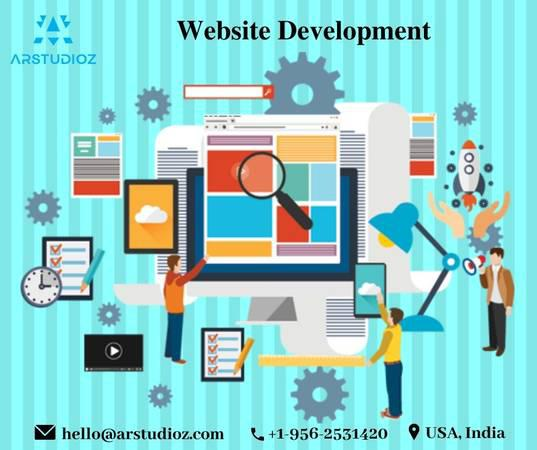 Why are you confused in hire a website development company?