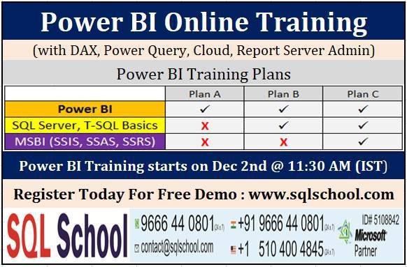 Power bi developer training at sql school training institute
