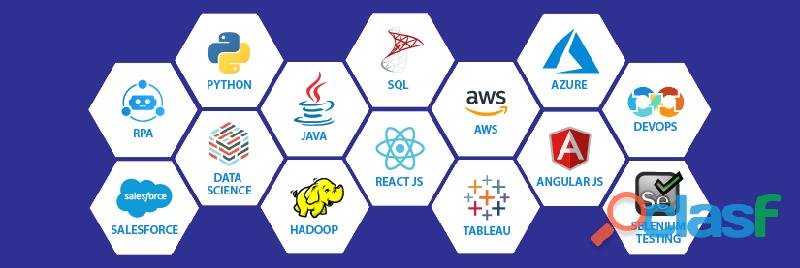 Big data hadoop training online   sparkdatabox
