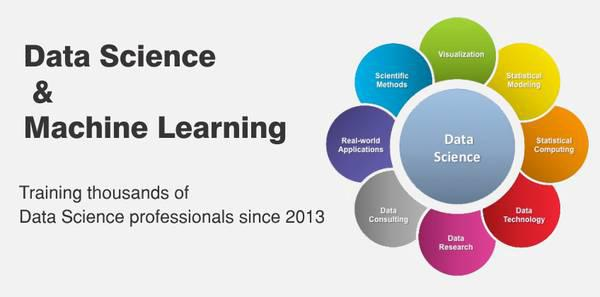 Data science with python training course || job assured