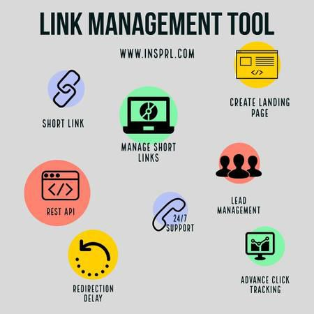 Customize and track your links - SPRL - small biz ads