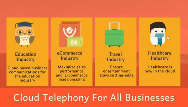 Cloud telephony service for smbs and startups - small biz