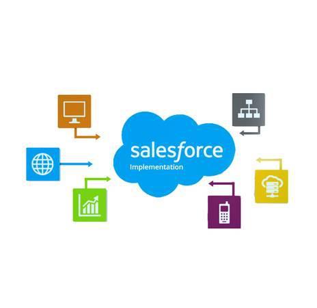 Sales crm - computer services