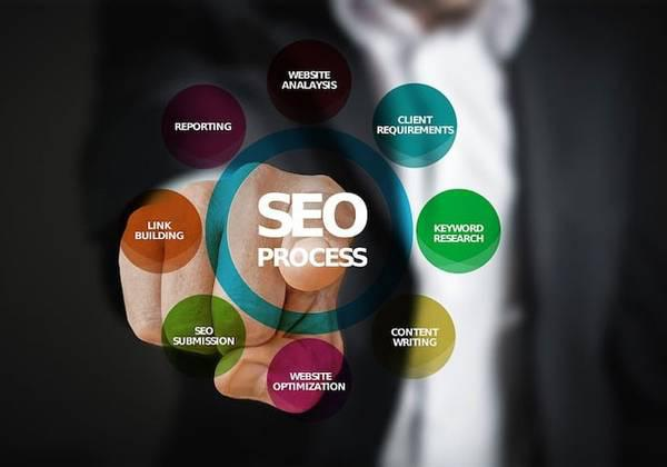 Hiring top SEO company in India is not a hassle anymore -