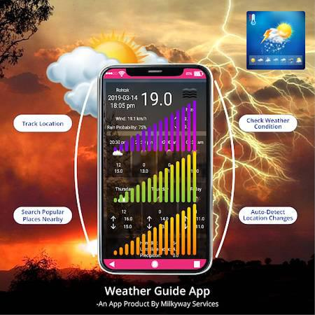 Just download the weather guide app from the google play