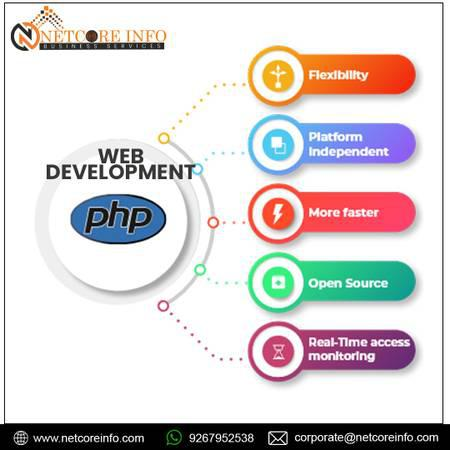 Web development services in india - computer services