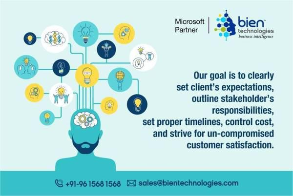 Custom software development services in noida - computer