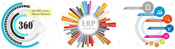 Salesbabu online erp software – monitor, plan, analyze and