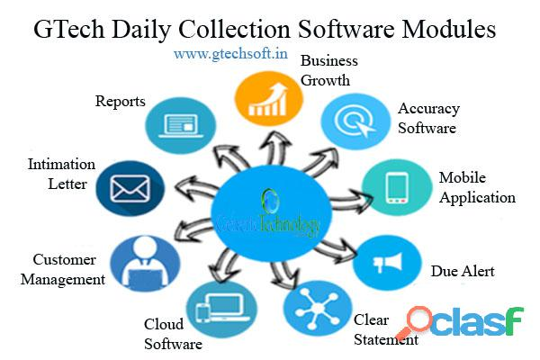 GTech Finance Daily Collection Software Modules