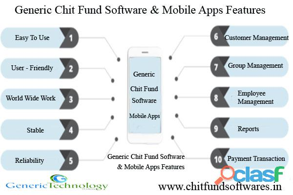 Generic Chit Fund Software Mobile Apps Features