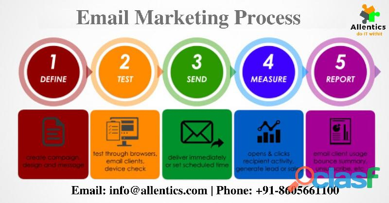 Email Marketing Companies | Email Marketing Agency