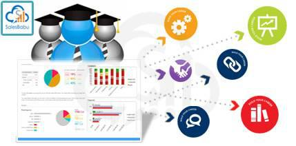 Salesbabu crm for education industry - computer services