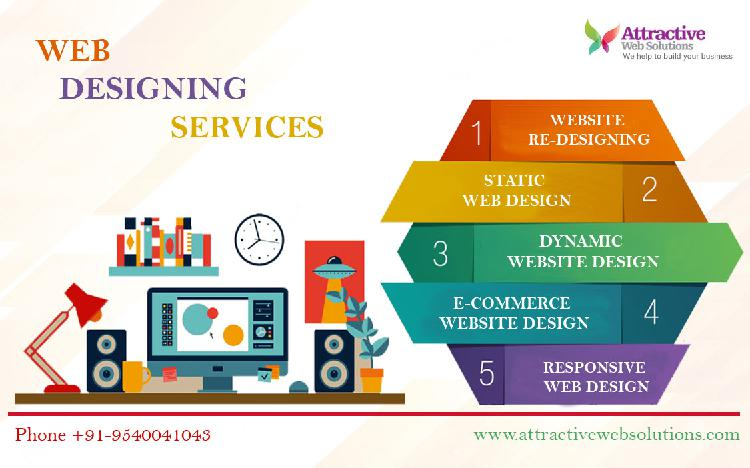 Website designing company in ghaziabad delhi