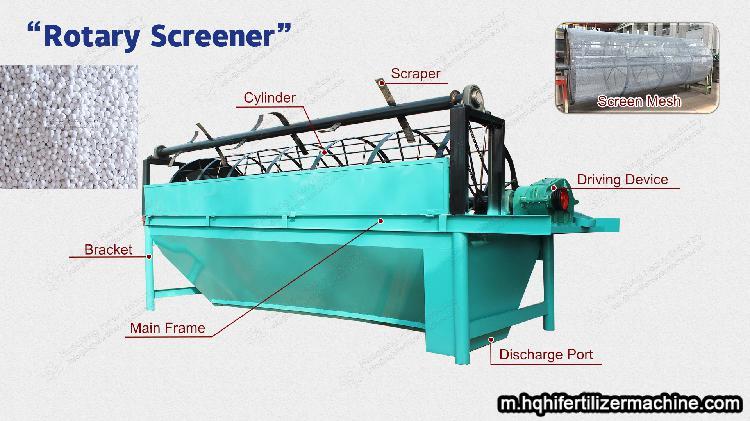 Rotary drum screener machine