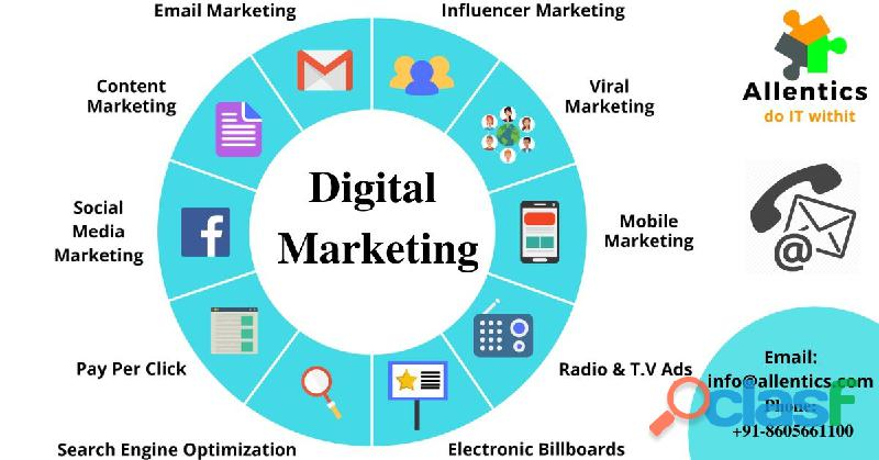 Digital marketing company | digital marketing services in pune
