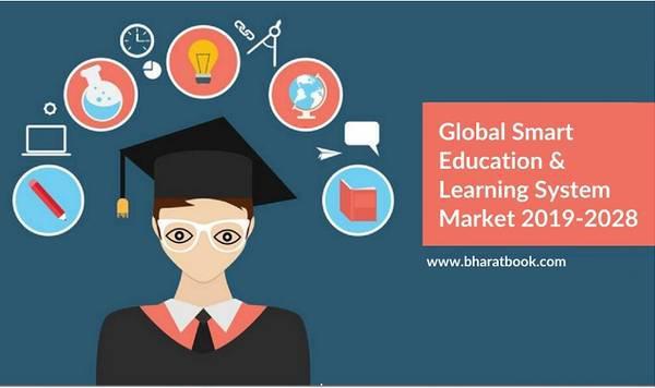 Global smart education & learning system market 2019-2028 -