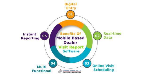 Dealer store front mobile app - computer services