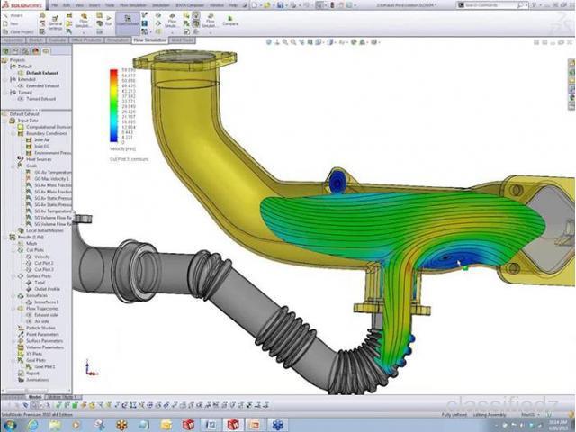 Fluid flow simulation software new delhi