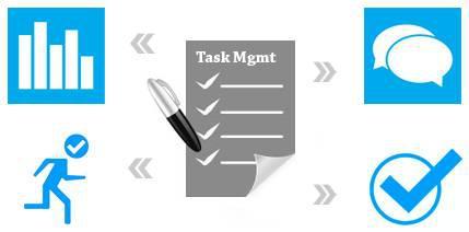 Online task management software - computer services