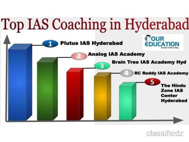 Top ias coaching in hyderabad hyderabad