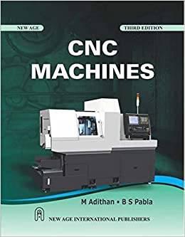 Cnc machine operator - technical support