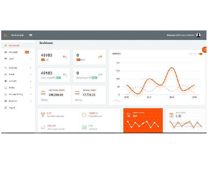 Launch mlm software in 10 days - start mlm website in 3 days