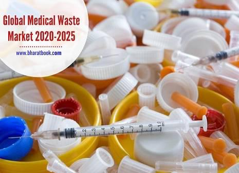 Global medical waste market: industry analysis,