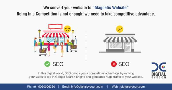 Seo services in hyderabad - computer services
