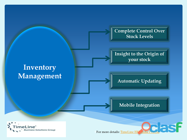 Best Inventory Management Erp | Timeline ERP India Pvt. Ltd