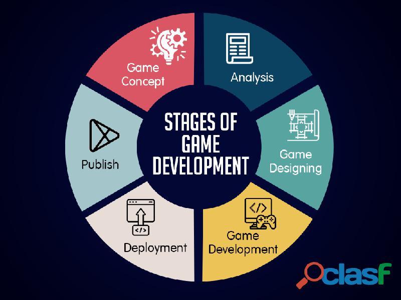 Best game development companies in vizag 1