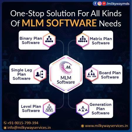 Best mlm software in noida - computer services