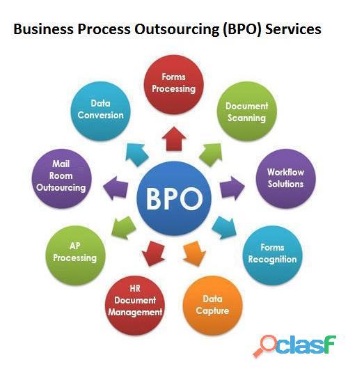 Get Multi Process BPO Services   Fivesdigital