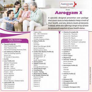 Book online thyrocare aarogyam x (129 tests) @2500