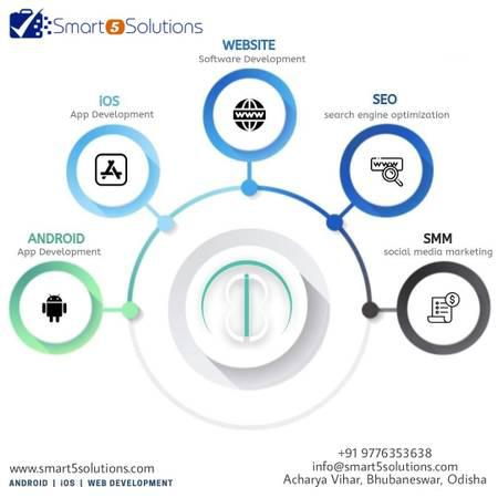 Digital marketing services | grow your business online -
