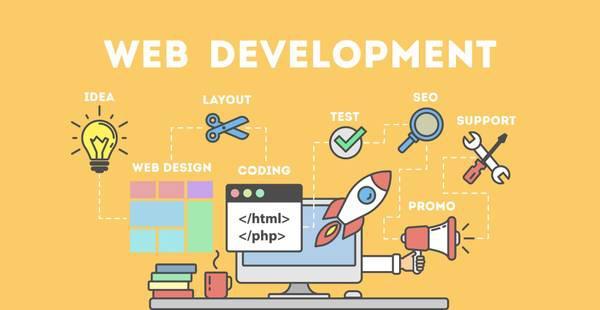 Web development services provider company in ahmedabad -