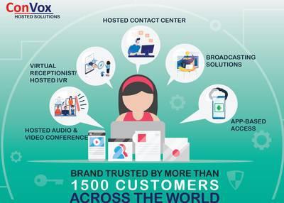 Call center software solutions in nigeria| deepija telecom